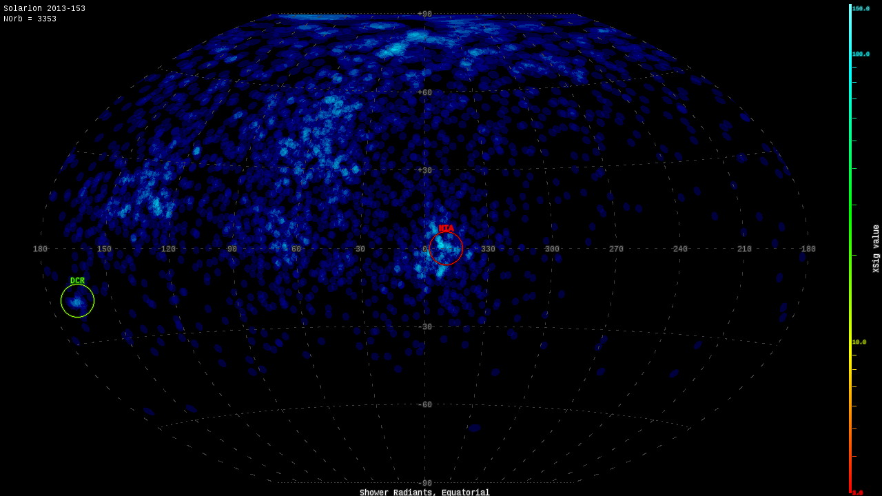 Daytime Craterids detected by CMOR.