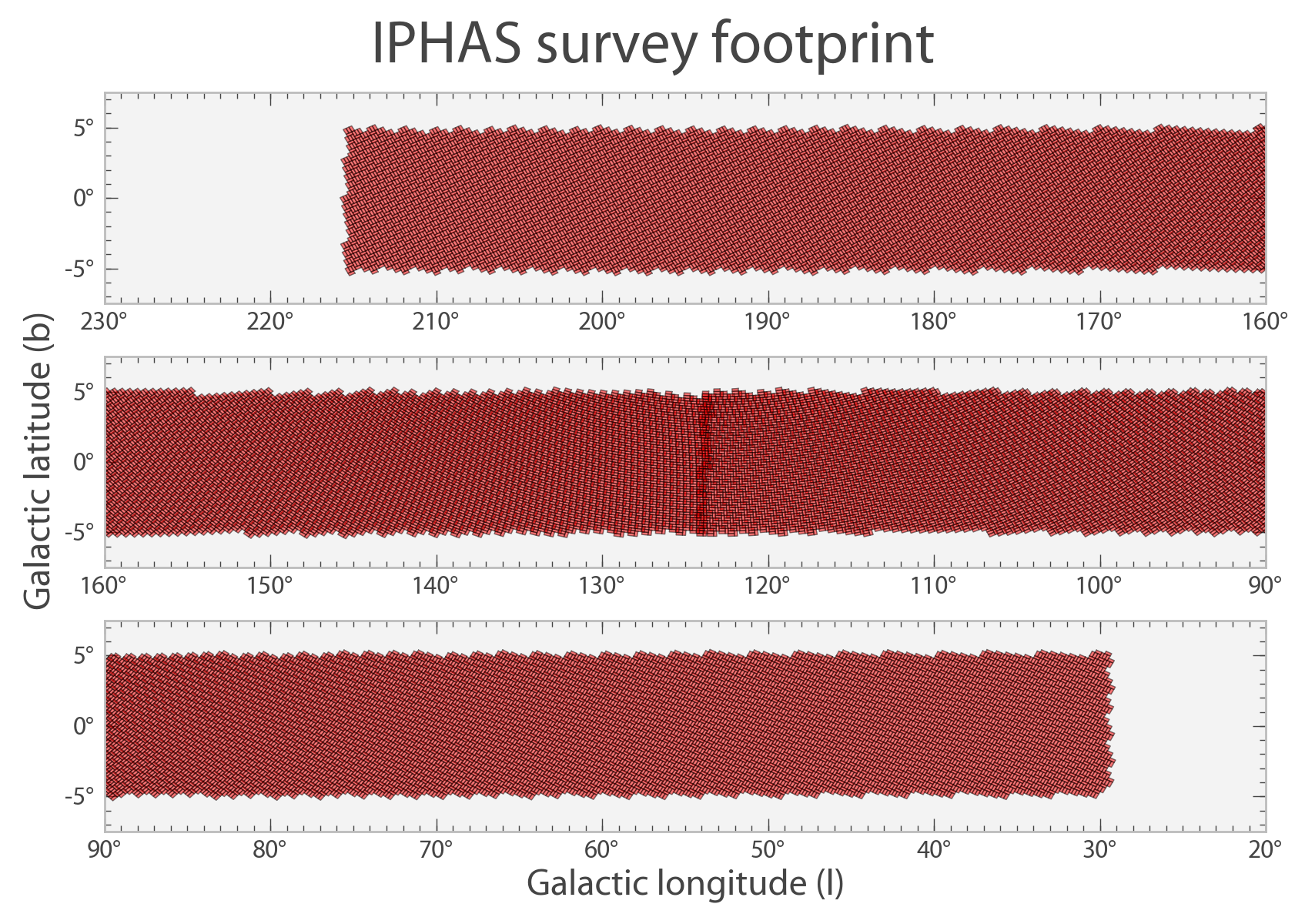 Footprint of the IPHAS survey.